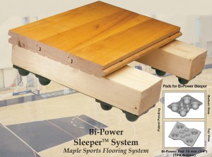 Bi-Power-Sleeper-1